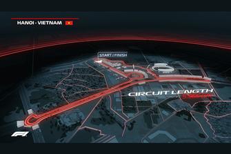 Vorschau auf den Grand Prix von Vietnam 2020