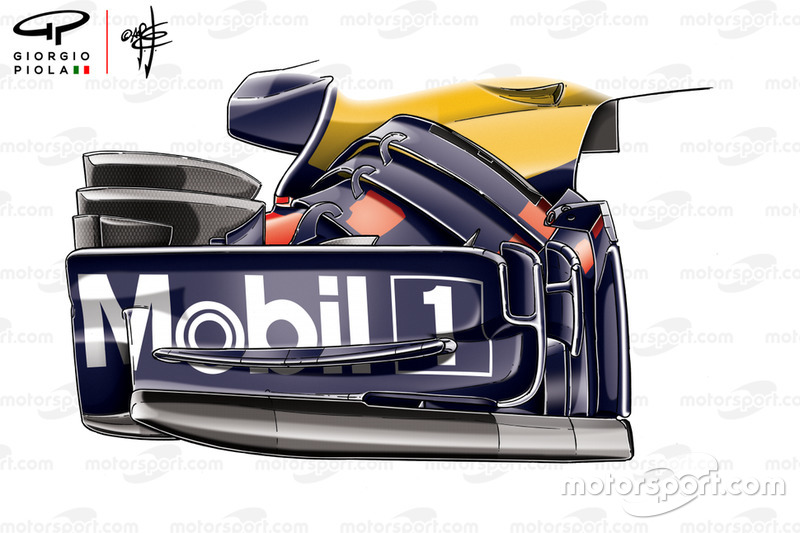 Red Bull Racing RB14, Orosz GP