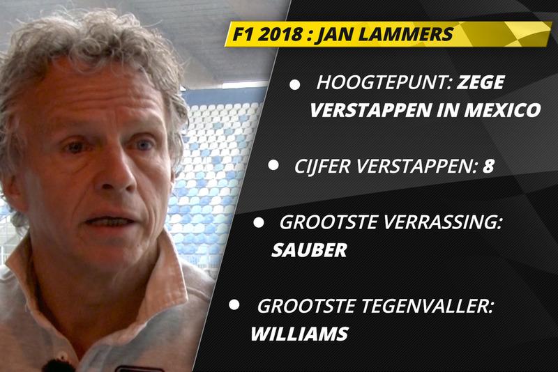 Jan Lammers over het Formule 1-seizoen 2018