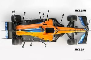McLaren MCL35M and McLaren MCL35 comparison