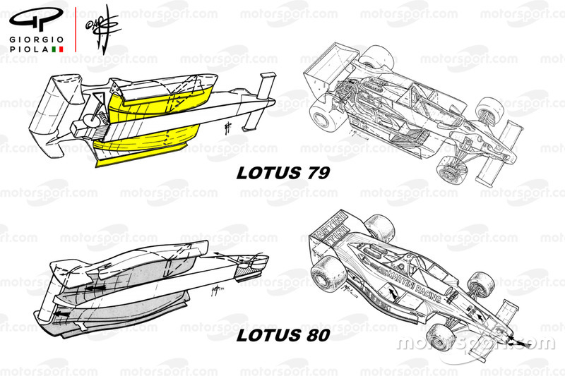 Lotus 79 and Lotus 80 comparison