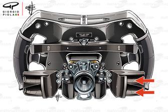 Mercedes AMG F1 W08, Lewis Hamilton'ın direksiyonu