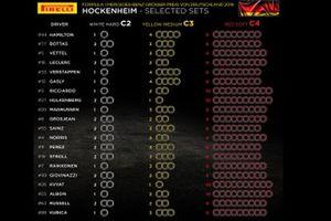 Selección de sets de neumáticos Pirelli para el GP de Alemania