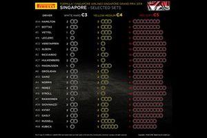 De geselecteerde bandensets per coureur voor GP Singapore