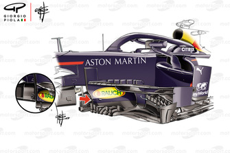 Red Bull RB15 bargeboard comparison, Russian GP