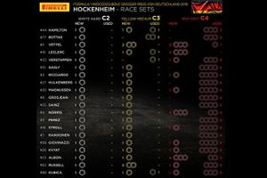 German GP Pirelli race sets