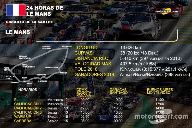 Info 24h de Le Mans