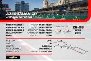 Azerbaijan GP TV schedule - Indian standard time