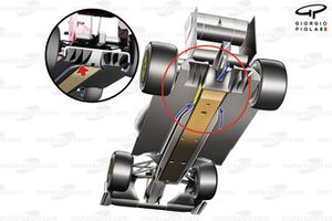 Il fondo della Brawn GP01