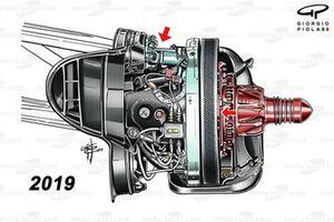 Ferrari SF90 front brakes, Canadian GP