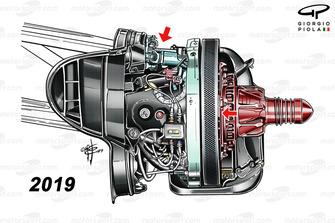 Ferrari SF90, dettaglio dei freni anteriori, GP del Canada