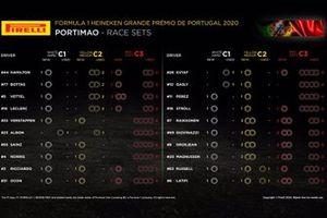 Pirelli race sets