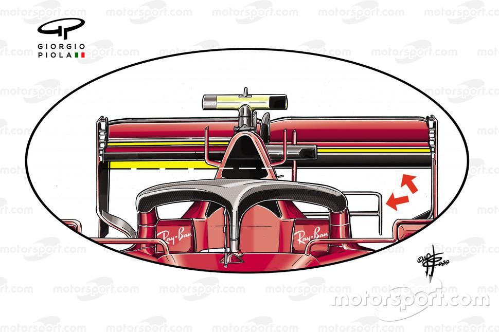 Dettaglio ala posteriore della Ferrari SF1000