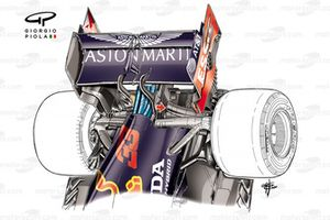 Red Bull Racing RB16 rear suspension detail