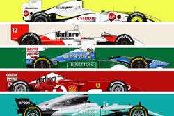 Лучшие машины Ф1
