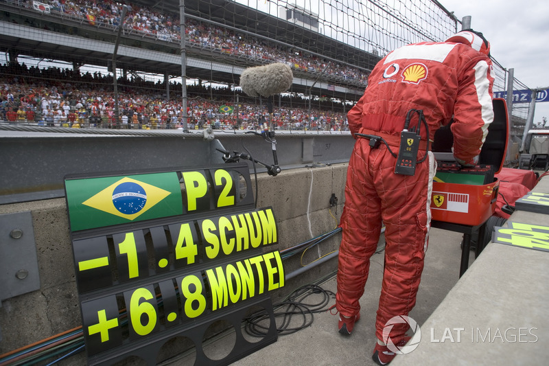 Ferrari pit board