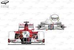 Передняя подвеска Ferrari F2012 с использованием тянущих штанг в сравнении с подвеской F138 на толка