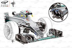 Mercedes AMG F1 W08 Visión general del conducto en S