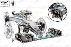 Mercedes AMG F1 W08 S-duct overview