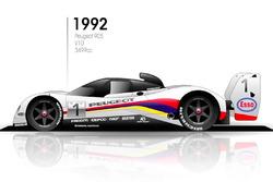 1992 Peugeot 905