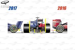 2017 vs 2016 rear comparison