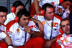 Ferrari szerelők