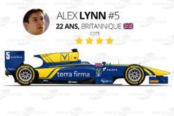 Alex Lynn, DAMS