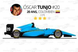 Óscar Tunjo, Jenzer Motorsport