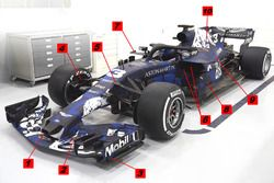 Detalles del Red Bull RB14