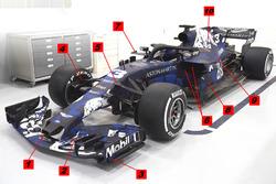 Detalles del Red Bull RB14