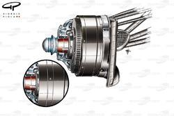 Ferrari F150 front brake discs comparison