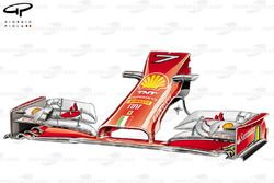 Ferrari F14 T new front wing, slot changes highlighted in yellow