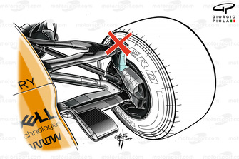 McLaren MCL34 front suspension detail banned for 2021