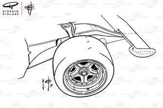 Переднее колесо и переднее антикрыло Ferrari 312B3 1974 года