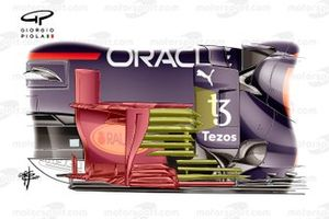Red Bull Racing RB16B missing barge board