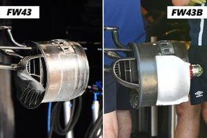 Williams FW43/FW43B brake drum comparison