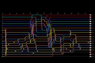 Singapore GP timeline lap by lap