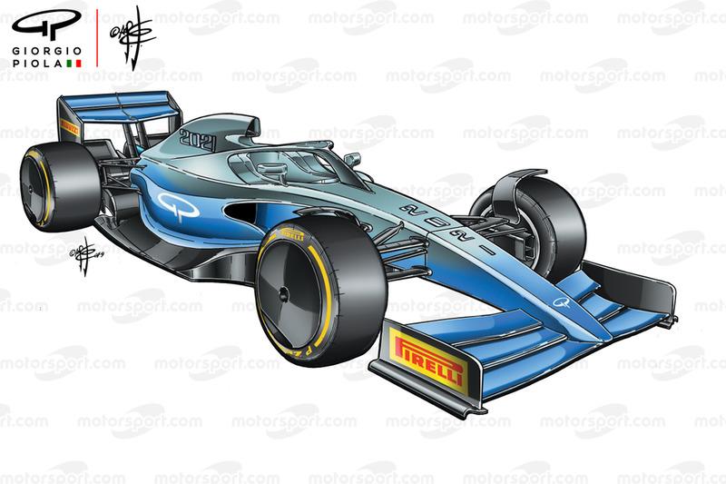 2021 F1 concept