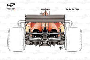 Ferrari SF1000 dettaglio del retrotreno, GP di Spagna