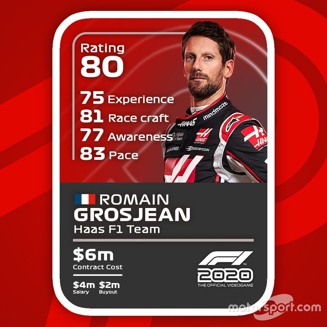 Cartas del F1 2020: Romain Grosjean