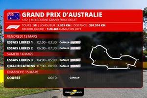 Programme TV du GP d'Australie 2020