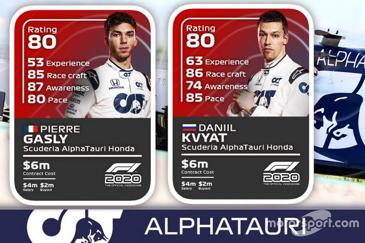 AlphaTauri drivers ratings