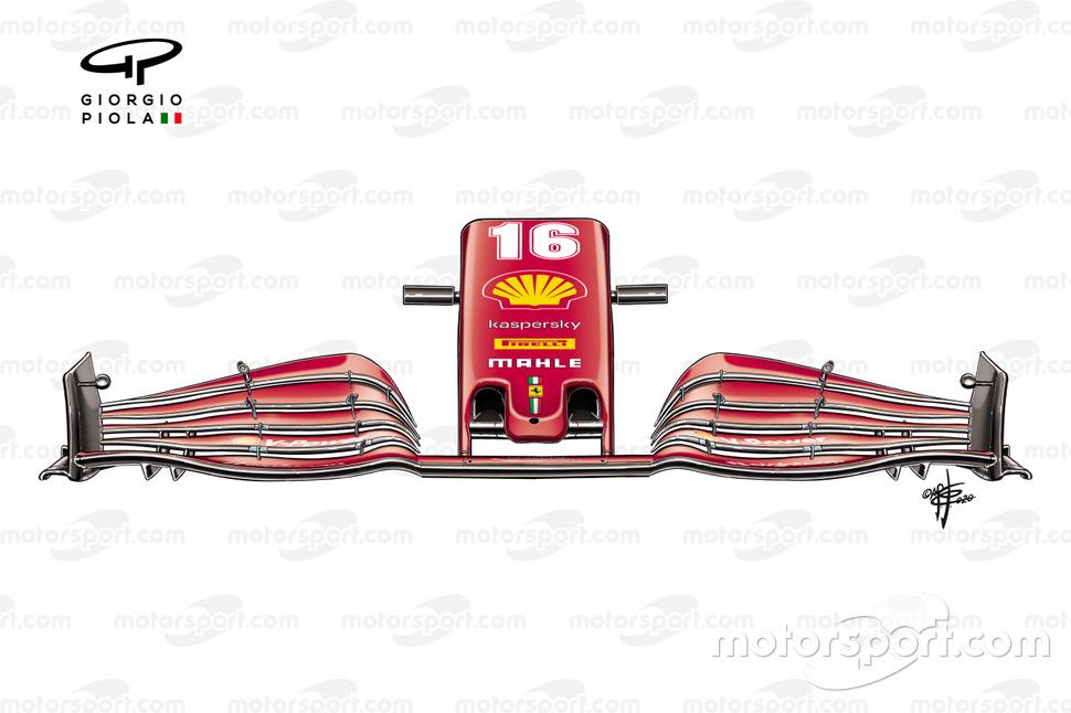 Ala anteriore, Ferrari SF1000
