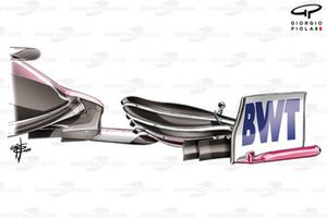 Racing Point RP20 front wing detail