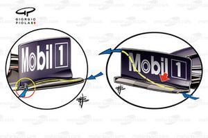 Сравнение с концевой пластиной Red Bull Racing RB16