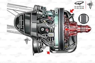 المكابح الأمامية لسيارة فيراري اس.اف90
