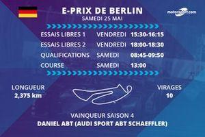 Le programme de l'E-Prix de Berlin