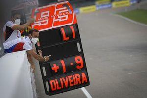 Membri del Repsol Honda Team sul pitwall