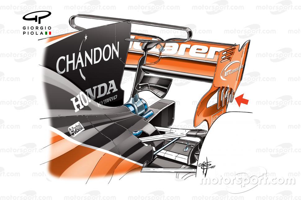 Détails du T-wing et des dérives d'aileron arrière de la McLaren MCL32