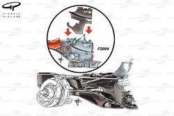 Cajas de cambio del Ferrari F2004 y el Mercedes W04